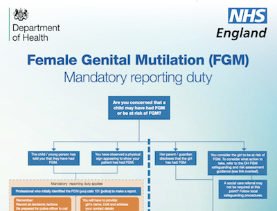 Female Genital Mutilation (FGM) Mandatory reporting duty supporting image